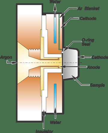 Figure 2_GDS