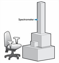 Tall Spectrometer