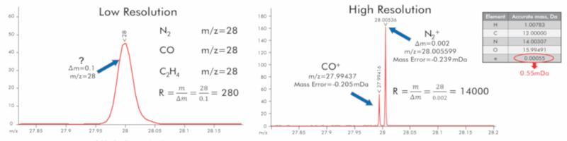 ffp-lowresolution-highresolution-comparisonimage