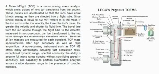 Video Thumbnail for GC TOF MS Introduction Presentation from LECO