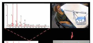 Video Thumbnail for Breathe Analysis Video Presentation from Menssana Research