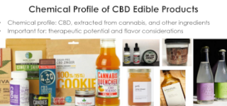 Video Thumbnail for CBD Beverage Presentation from LECO